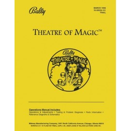 Manuel d'instruction Theatre Of Magic