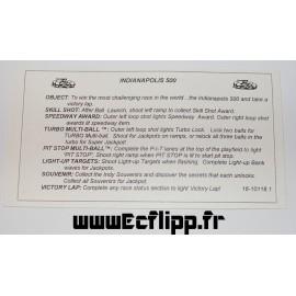 Carte instruction Indi 500