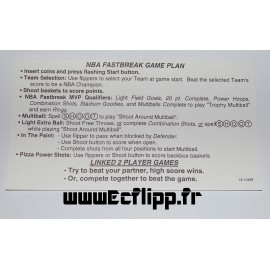 Carte instruction Corvette NBA Fastbreak